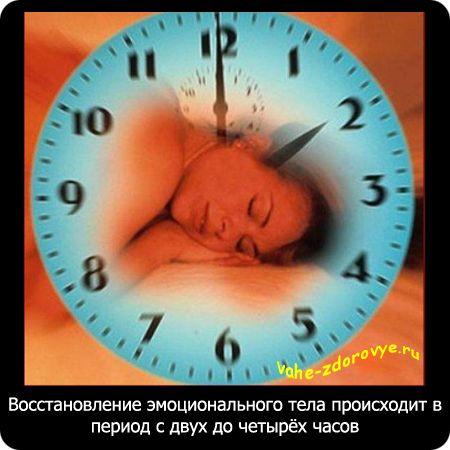 восстановление во сне - эмоционального тела