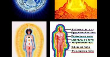 атмическое тело человека