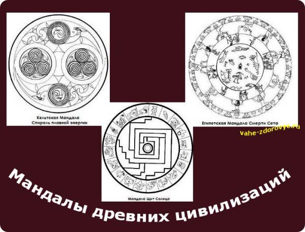 мандала древних цивилизаций