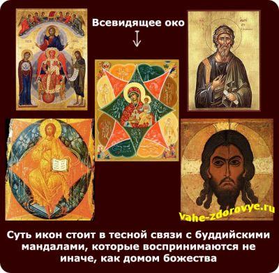 православные мандалы картинки