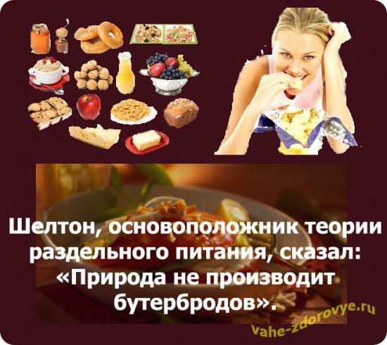 Раздельное питание, таблица совместимости продуктов
