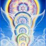 гармонизация чакры