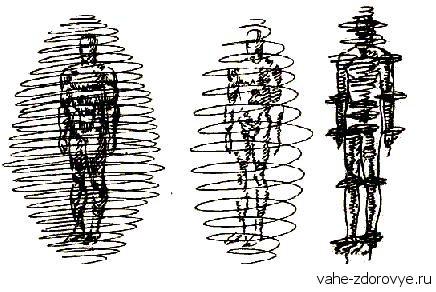 сила мысли торсионные поля