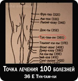 Точка от 100 болезней - Тук-там-ли