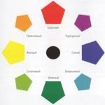 психология цвета для здоровья