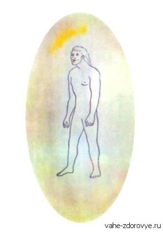 Каузальное тело (примитивный человек)