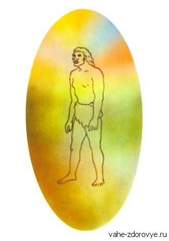 Ментальное тело примитивного человека