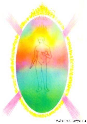 Каузальное тело (развитой человек)