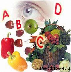 иммунитет = питание