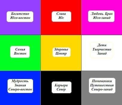 карта желаний-сетка багуа