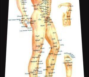 Точки акупунктуры на теле человека